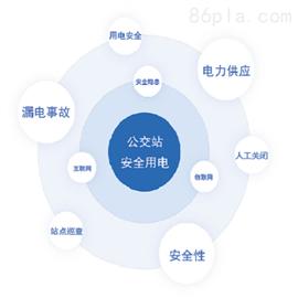 AcrelCloud云平臺公交站安全用電云平臺